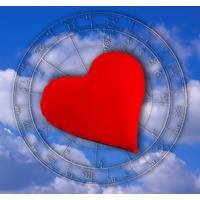 Horoscopul dragostei in 2015