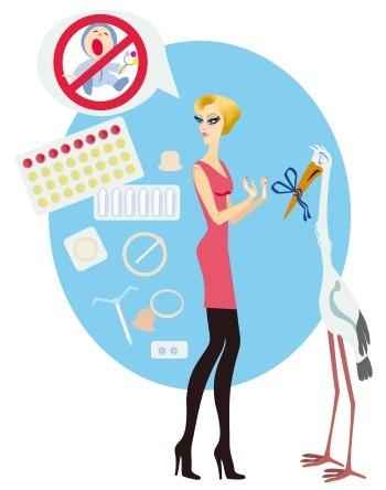 Mituri despre contraceptie