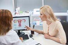 Pozitia cervixului si fertilitatea